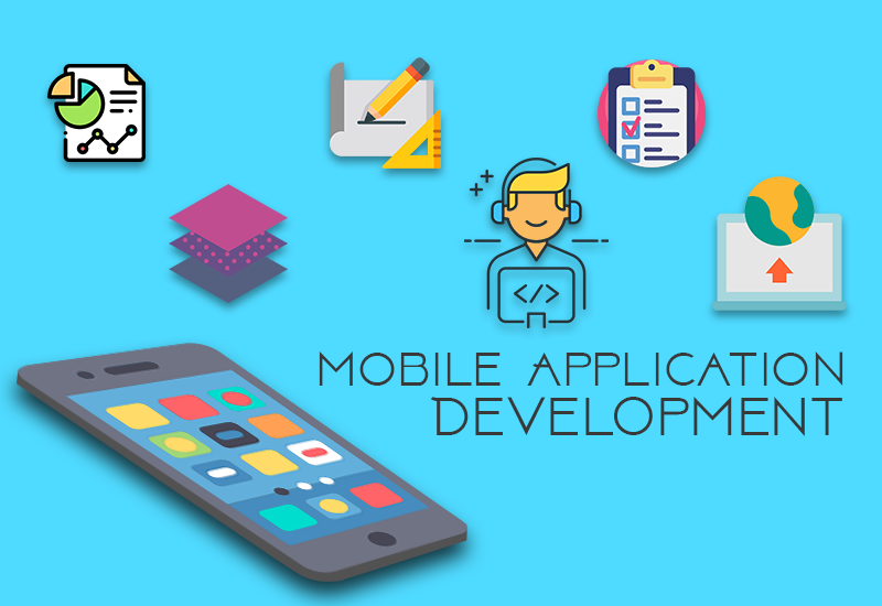 Features for your diner Mobile App Development